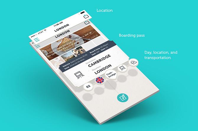 Cómo diseñar una app con Sketch 3