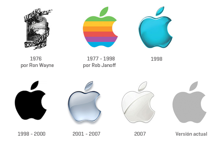 ¿Quién diseñó el logotipo de Apple?