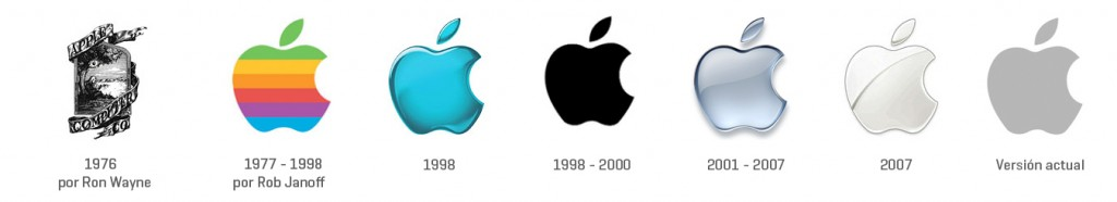 evolucion-logo-apple