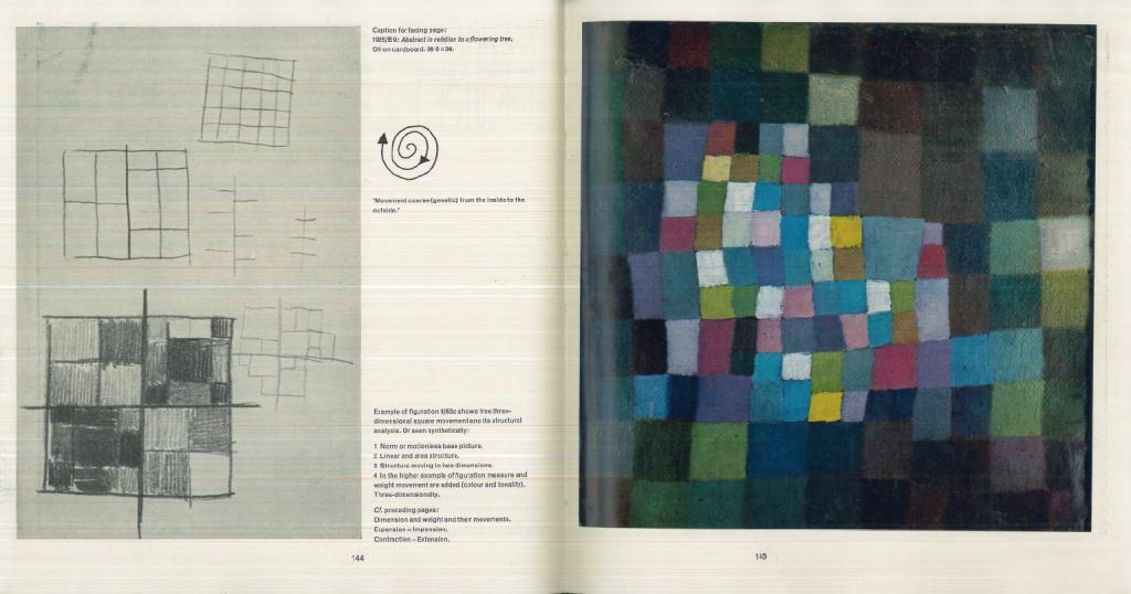 Digitalizan los cuadernos personales de Paul Klee