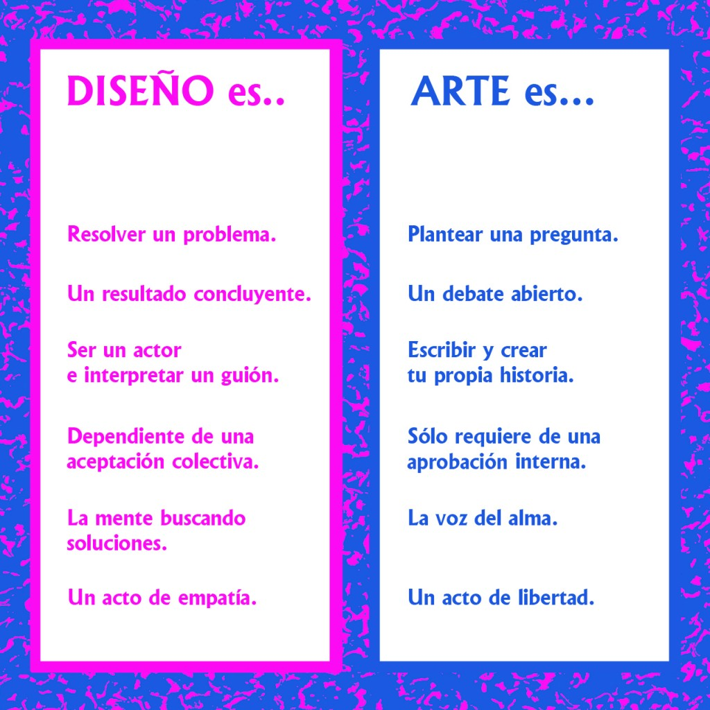 Design vs Art, por Alex Trochut