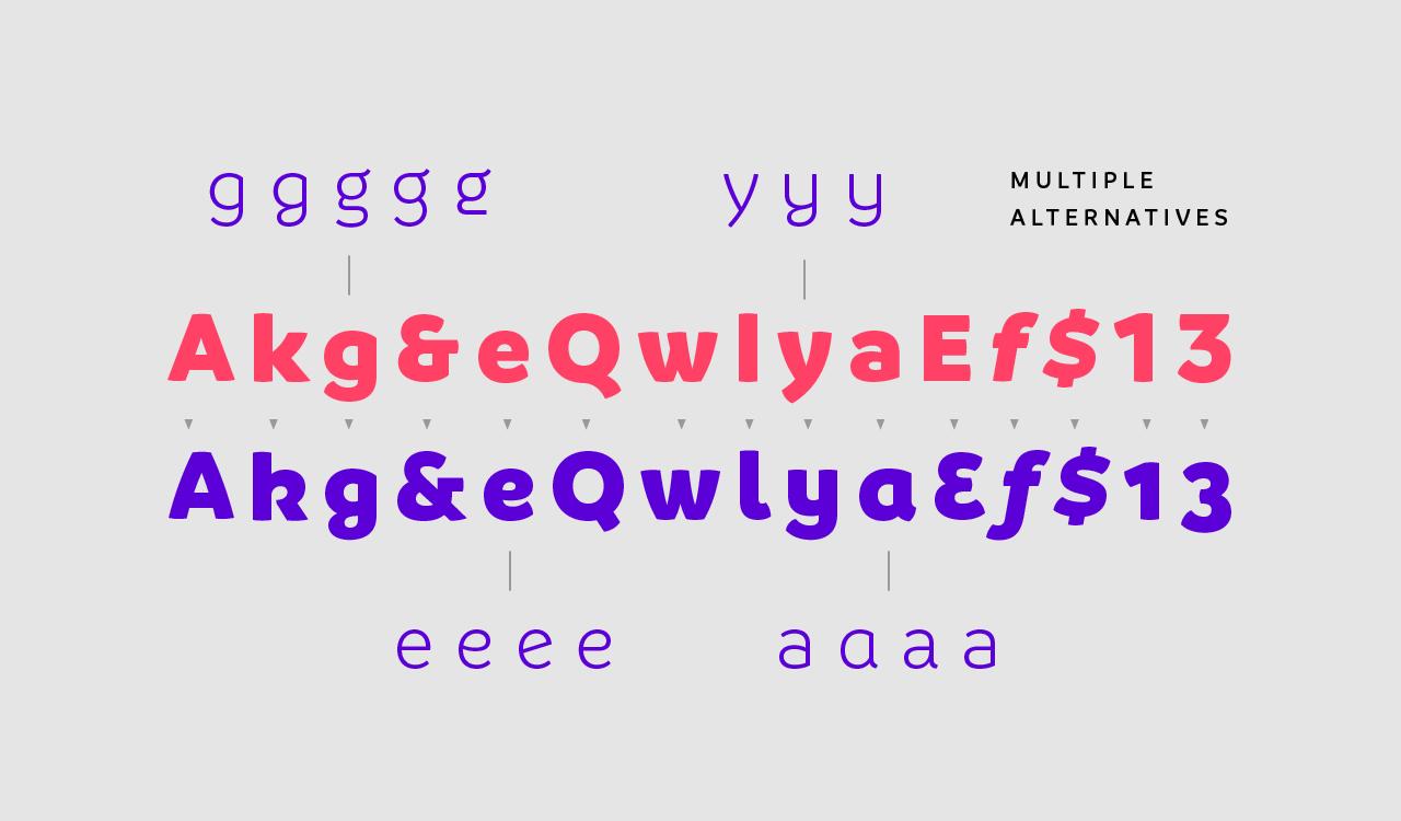 Letras Branding