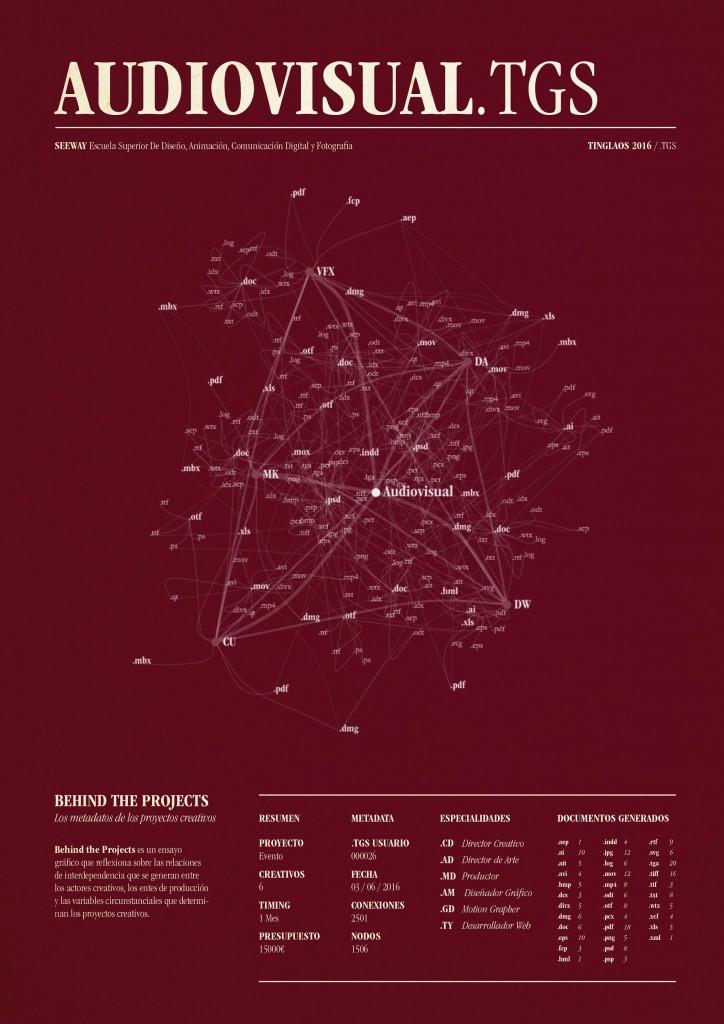 5ª edición de los Tinglaos de Grafismo: frescura y diversión al aire libre