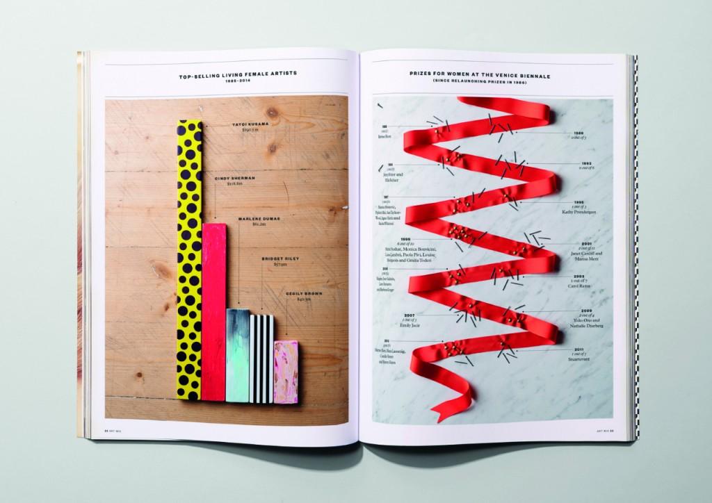 Elephant magazine infographics