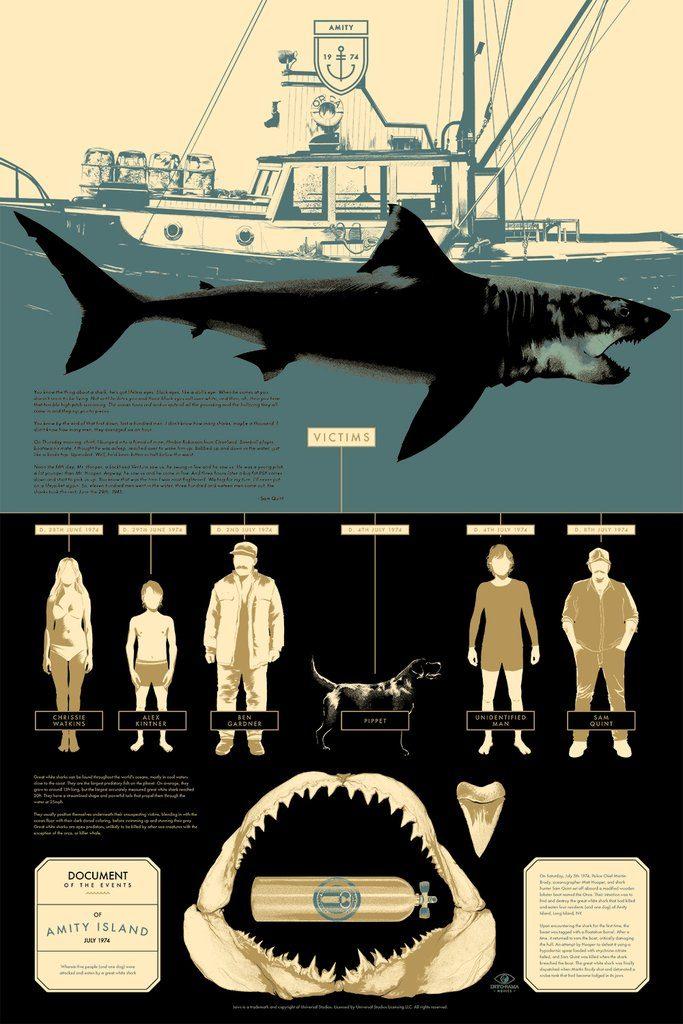 Películas míticas que vuelven en forma de inforgrafía - tiburón 2