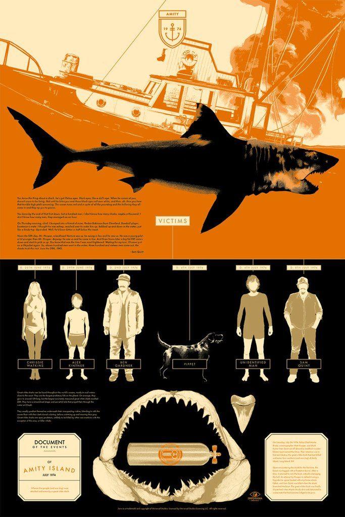 Películas míticas que vuelven en forma de inforgrafía - tiburón 1