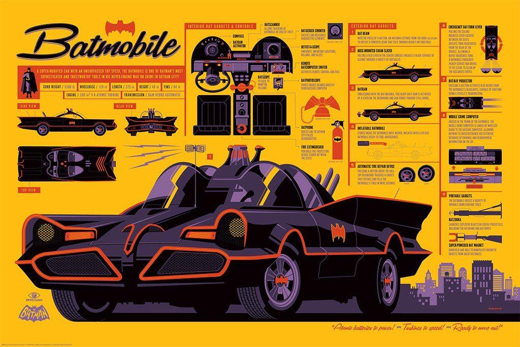 Películas míticas que vuelven en forma de inforgrafía - batmobile Info·Rama