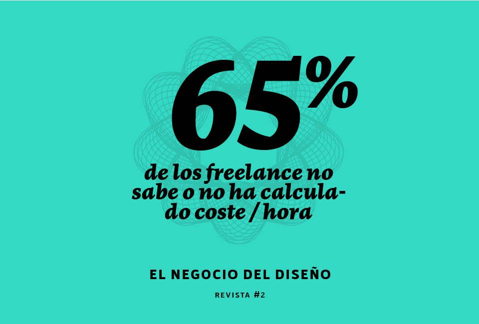 coste dia freelance