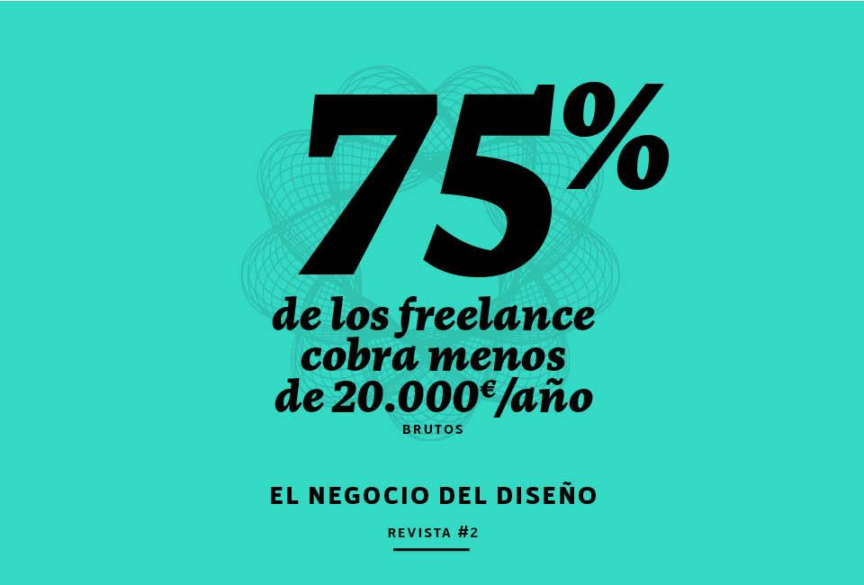 freelance-menos-20000-año