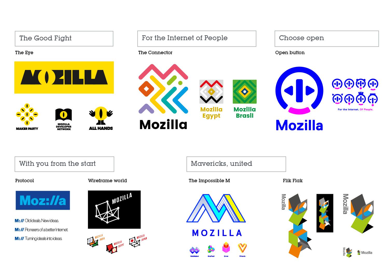 ¿Qué logo elegirías para la nueva imagen de Mozilla?