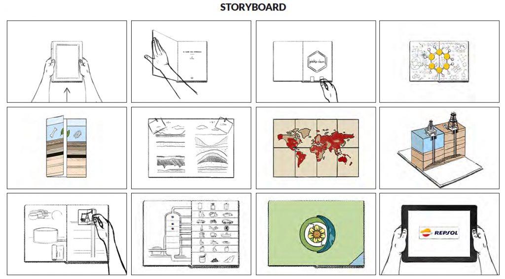 El viaje del petróleo, spot de Repsol por beroound - storyboard