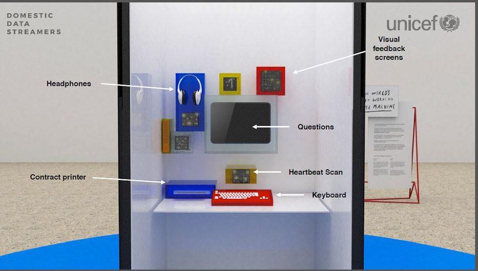'Time Machine', la máquina del tiempo de Unicef que promete transportarte a la infancia - 5