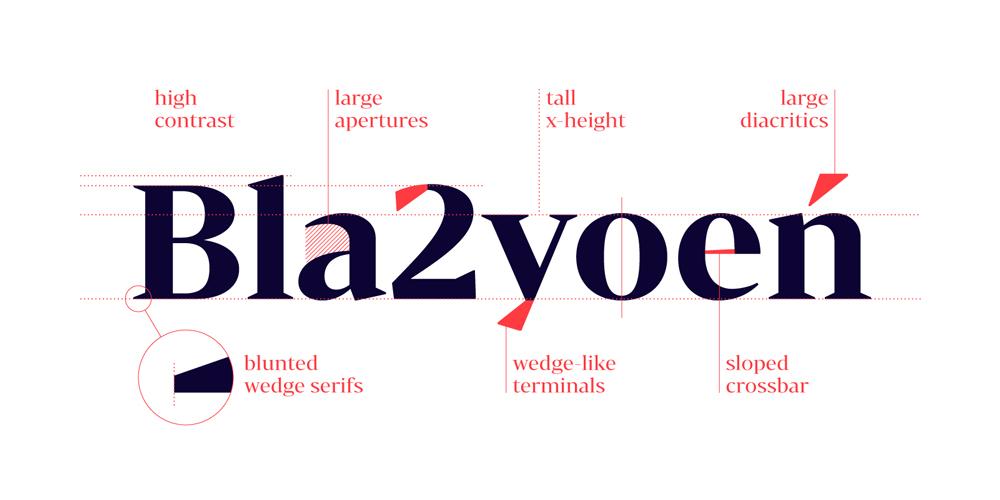 Bw Darius, la tipografía nacida de la tipografía de transición y la pidona - 8