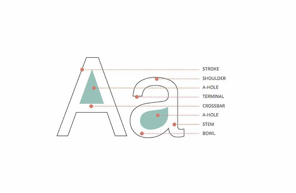 'A-Holes', un libro tipográfico que hará que adores la contraforma de la letra 'A' - 4