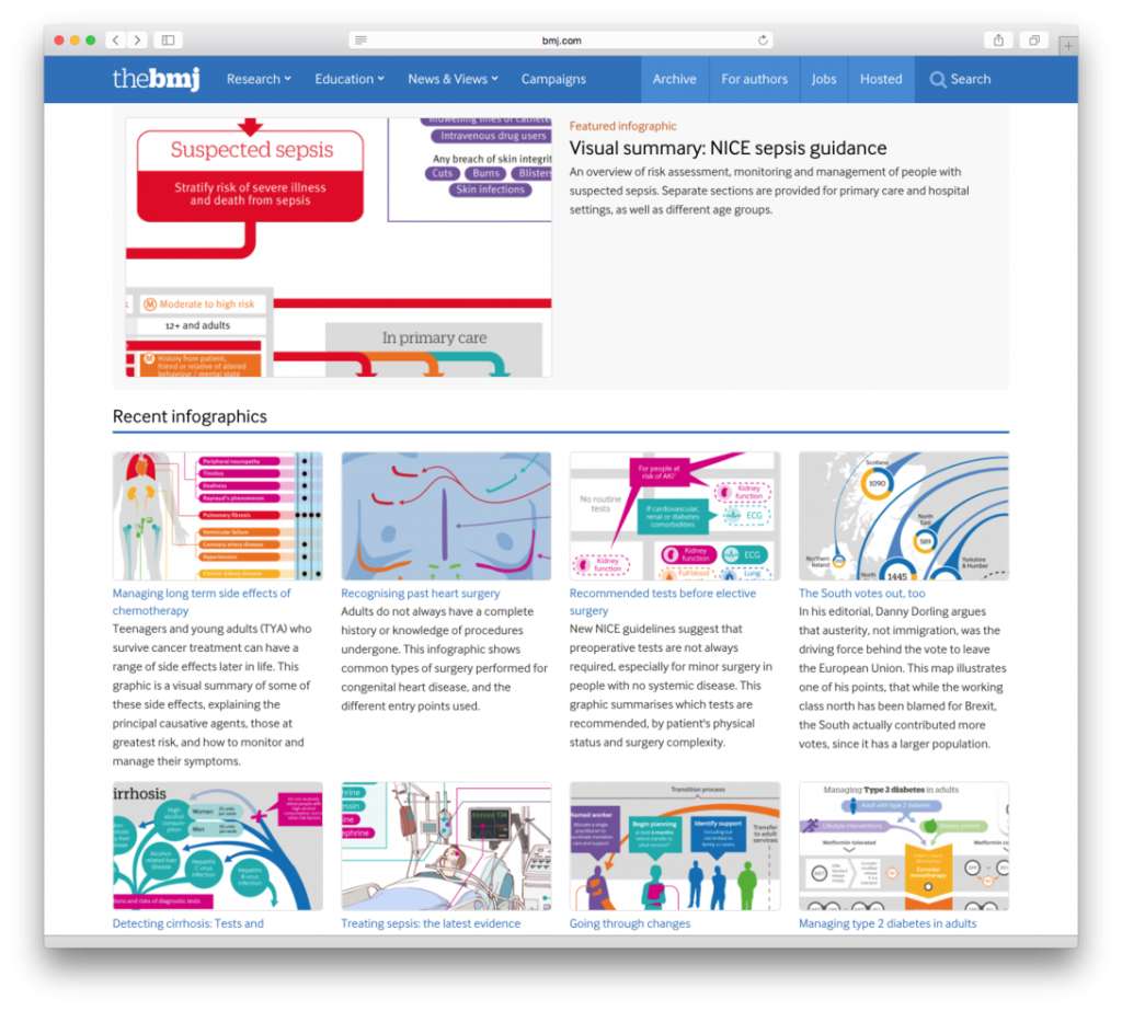 Will Stahl-Timmins para The BMJ Infographics (UK)
