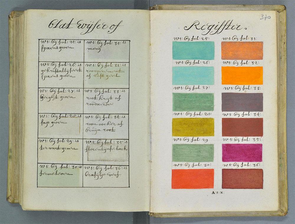 El 'bisabuelo' de la carta Pantone: el tratado de color de A. Boogert - 6