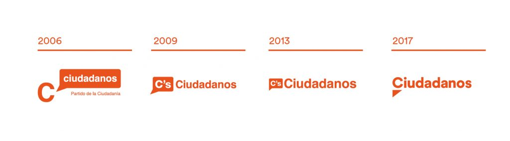 Evolución del logo de Ciudadanos