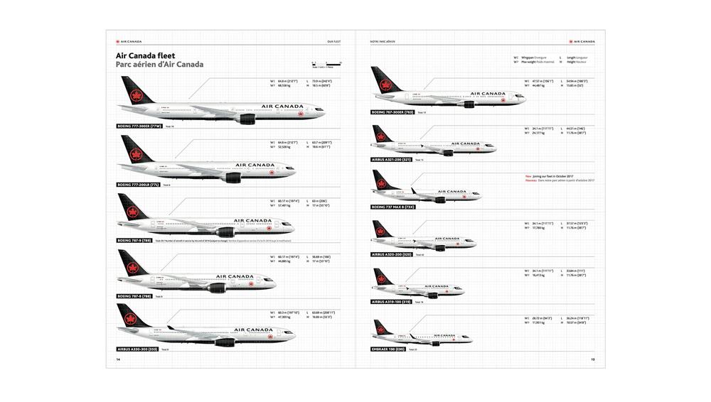 Air Canada: la transcendencia del rediseño de una aerolínea - 4