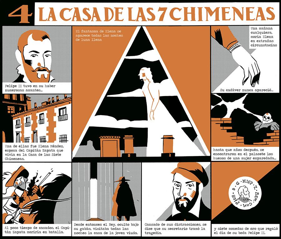 Carla Berrocal plasma en cómic cuatro leyendas oscuras de Madrid