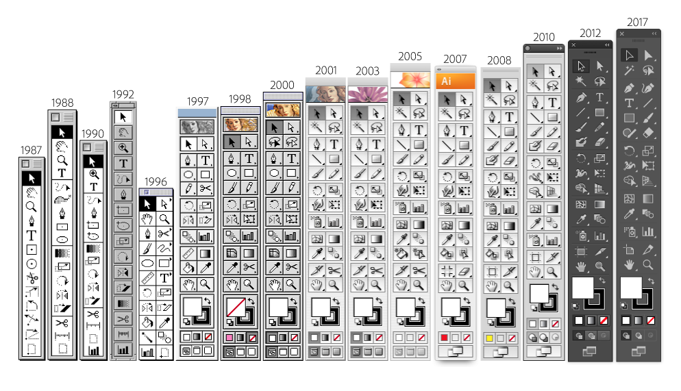 ¡Illustrator cumple 30 años! - herramientas