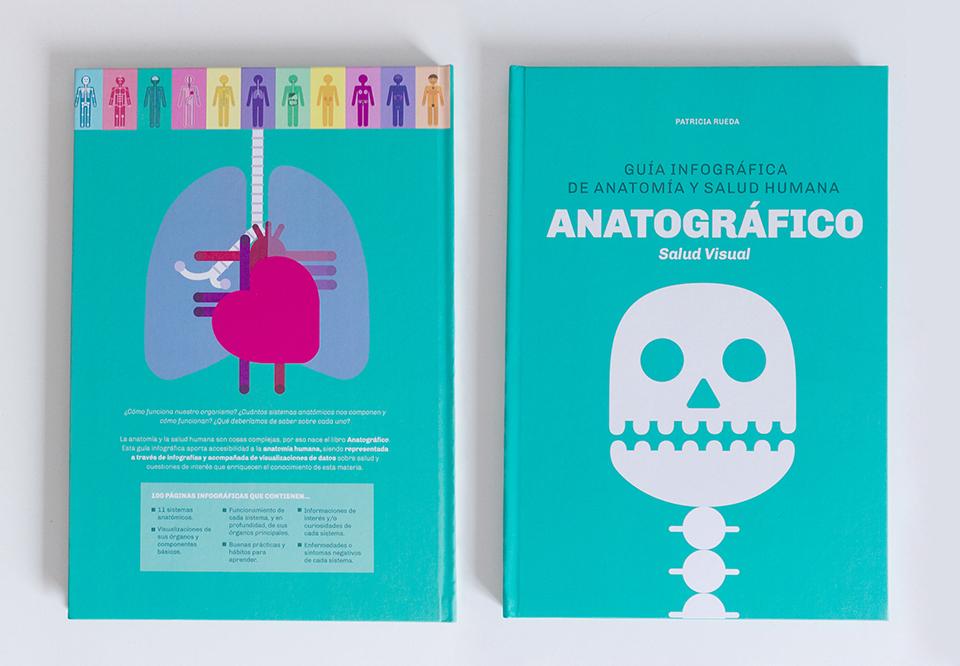 Anatográfico, un proyecto de diseño para impulsar el conocimiento de ...