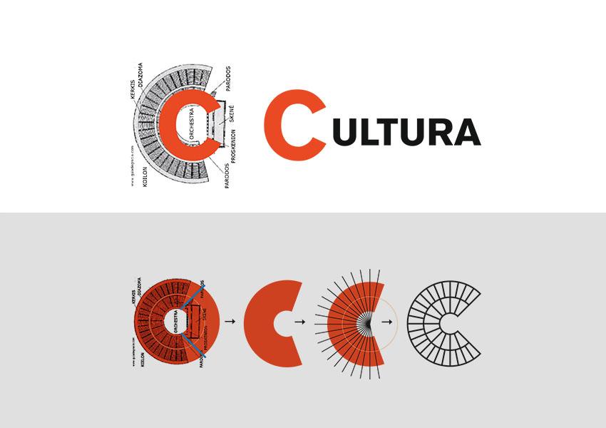 El Institut Valencià de Cultura tiene nuevo logo - 5