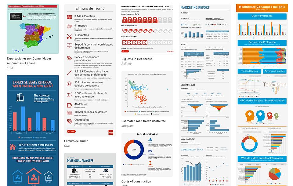 Infogr.am, la herramienta online y gratuita para crear infografías