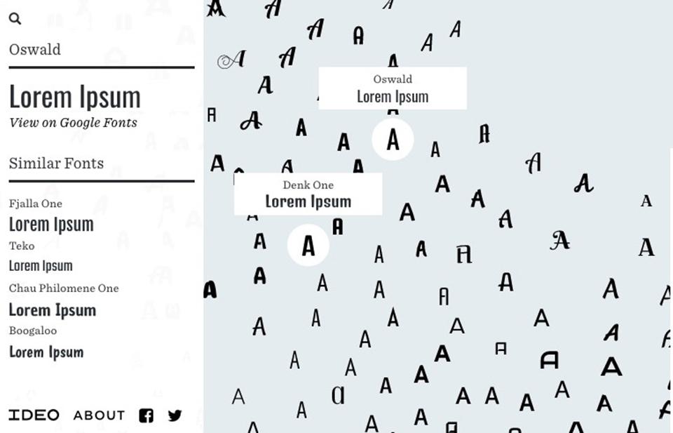 Font Map