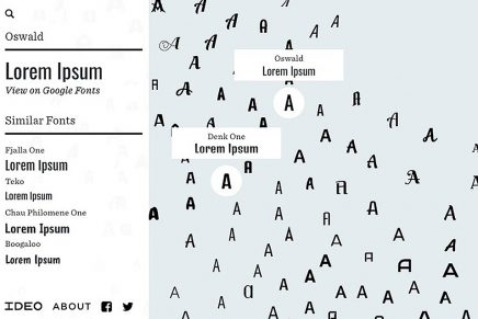 ¿Te imaginas un mapa interactivo del universo tipográfico? Ideo ha diseñado 'Font Map'