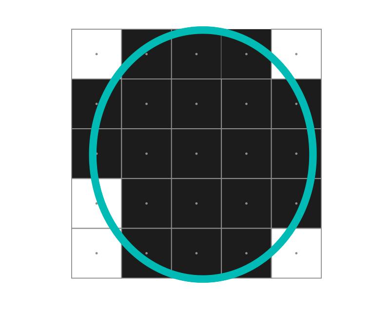 Este punto debería ser simétrico, pero uno de los píxeles que deberían pintarse de negro no contiene más de un 50% de la figura dentro y deforma el resultado