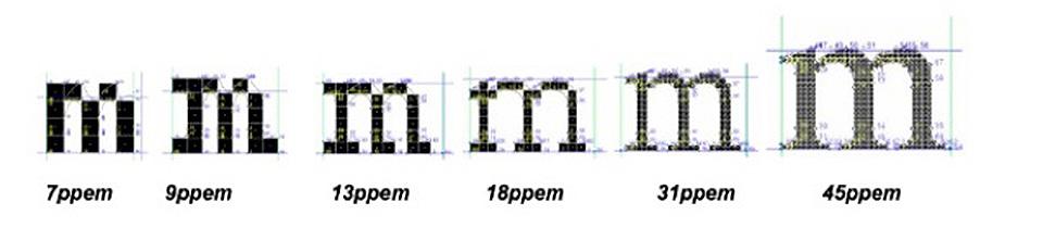 tipografia app hinting 5