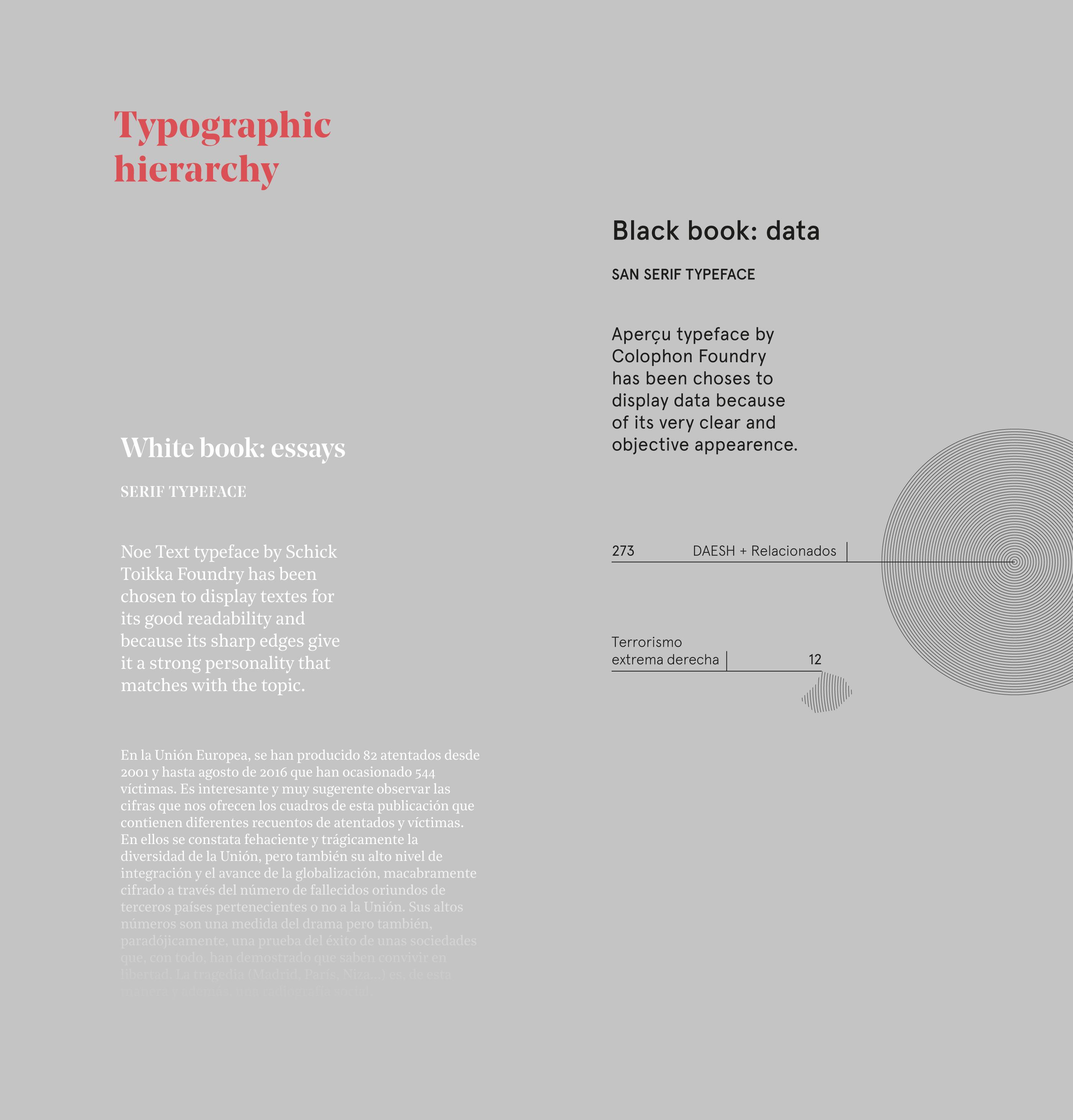 Relajaelcoco: «Si se aplica bien el diseño