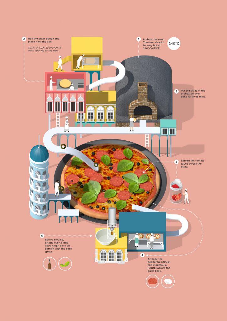 Ilustracion de Jing Zhang sobre la receta de una pizza