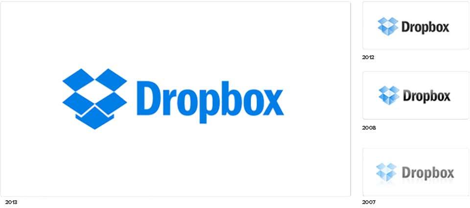 Evolución logo de Dropbox