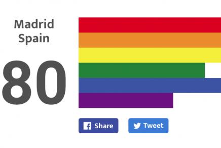 La infografía como herramienta principal para saber el nivel gay-friendly de las ciudades
