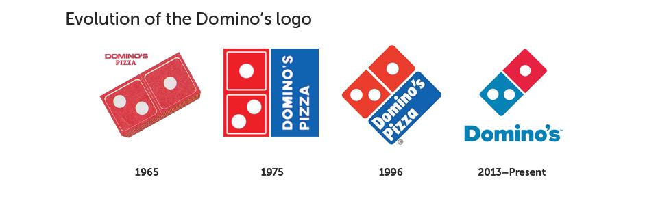 Evolucion logo Domino's