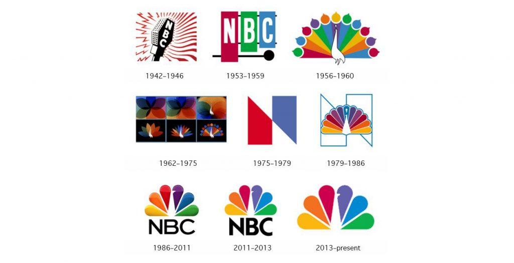 Evolucion del logotipo de la NBC