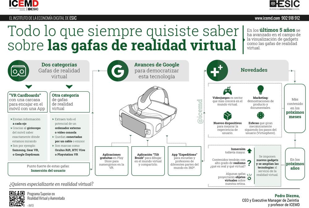 estudiar realidad virtual y aumentada
