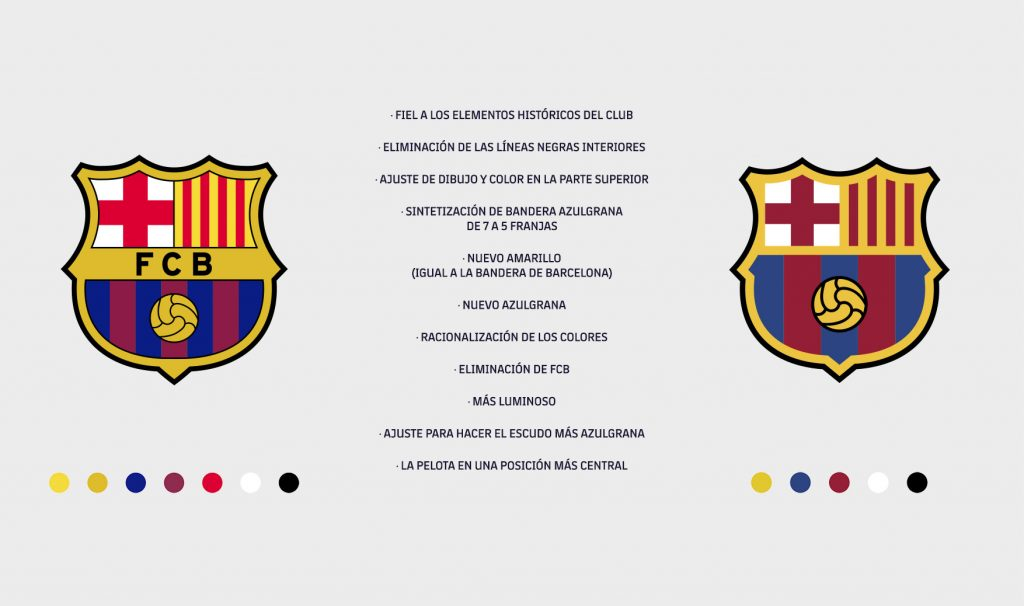 nuevo escudo del fc barcelona diferencias