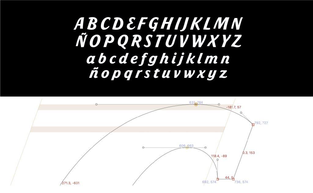 Tipografía de ColaCao