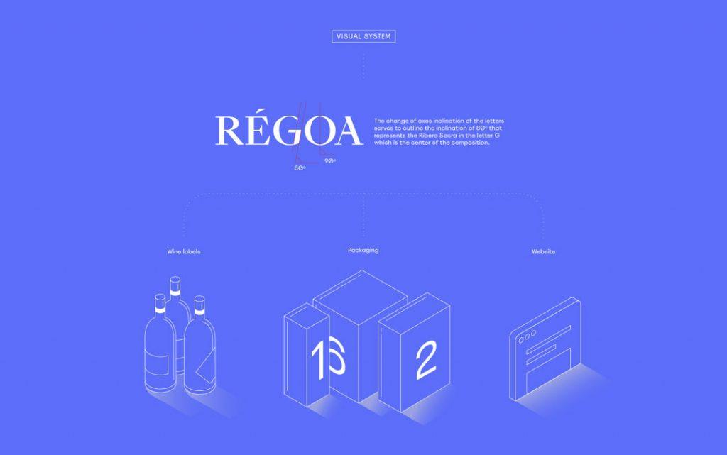 Relajaelcoco cambia la tipografía de la marca Régoa.