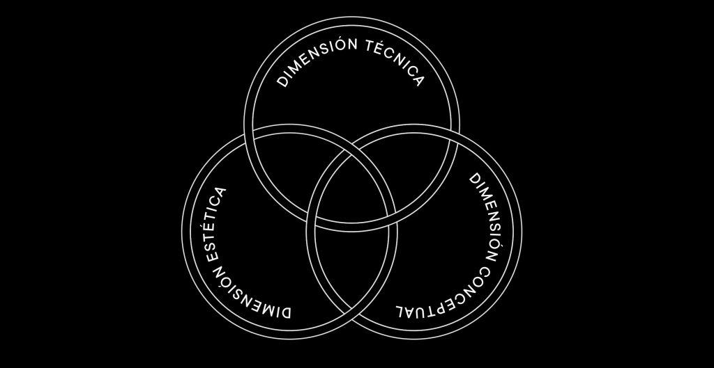 Cómo crear una imagen de marca de forma eficaz. Las tres dimensiones: conceptual, técnica y estética.
