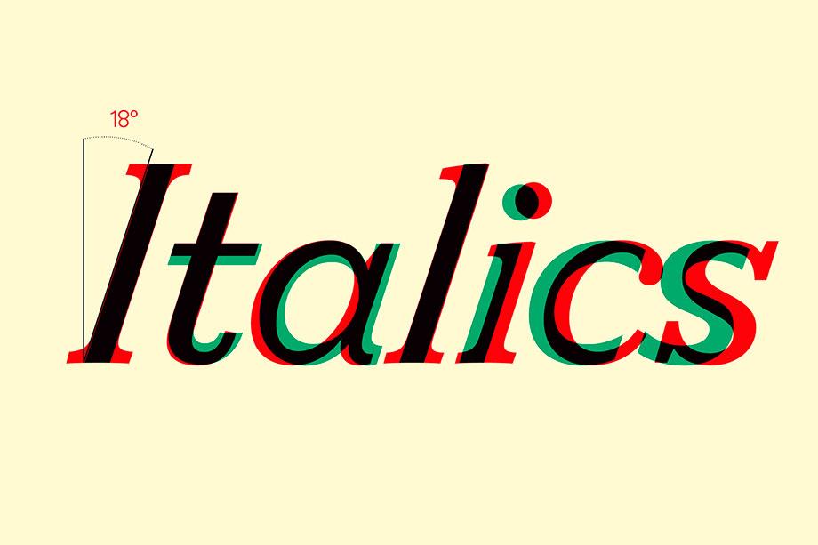 ¿Puede ser una tipografía sans serif y serif a la vez? El caso de FS Split Sans - itálica