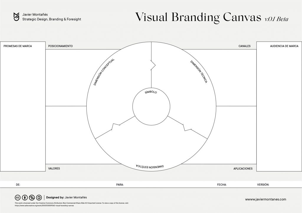 Cómo crear una imagen de marca de forma eficaz. Visual Branding Canvas listo para rellenar y configurar la imagen de marca.