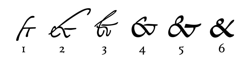 el origen del 'ampersand' y su evolución a lo largo de la historia