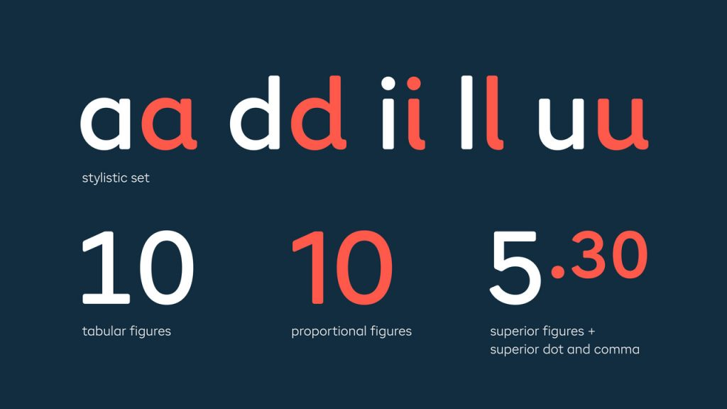 Cuando un rebranding mima a su nueva tipografía corporativa hecha a medida - caracteres Alternate