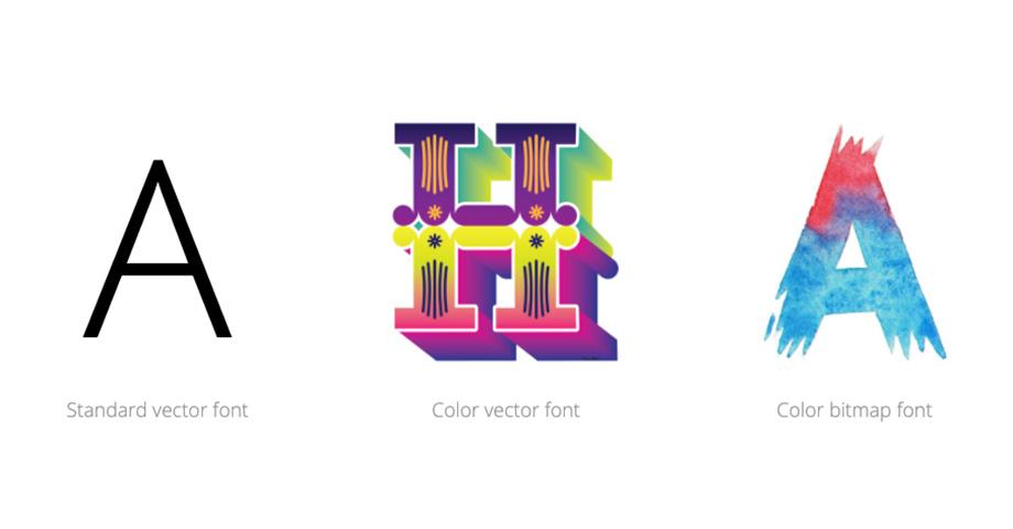 Color Fonts