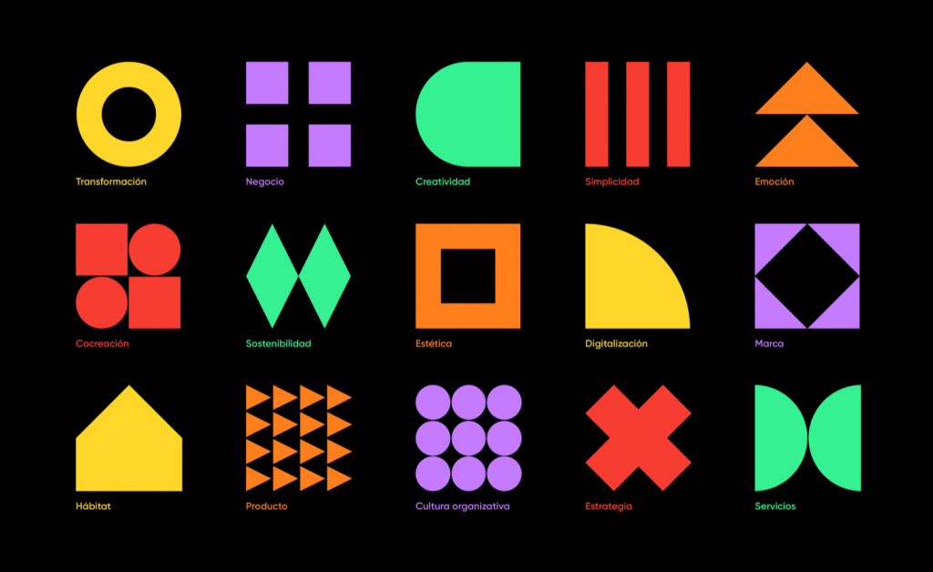 EIDE Design Visions