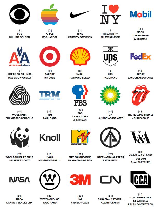 25 logos más admirados en 50 años