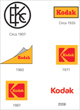 Kodak, historia del logo